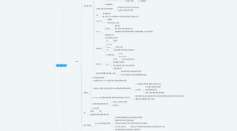 Mind Map: 경향 스타트업 2018 07