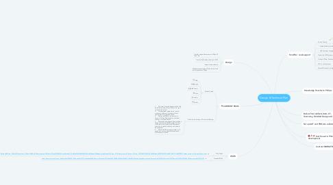 Mind Map: Design & Technical Plan