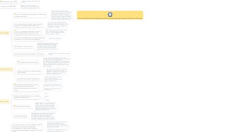 Mind Map: [Ортопедические подушки] Аудитории, форматы, посылы