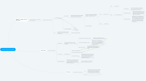 Mind Map: Volaire Post Purchase SMS
