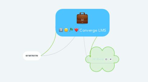 Mind Map: Converge LMS