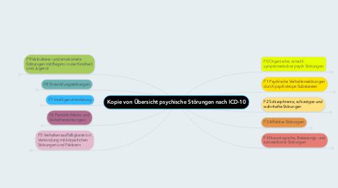 Mind Map: Kopie von Übersicht psychische Störungen nach ICD-10