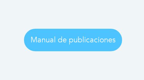 Mind Map: Manual de publicaciones