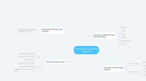 Mind Map: Introduce to Programing Language
