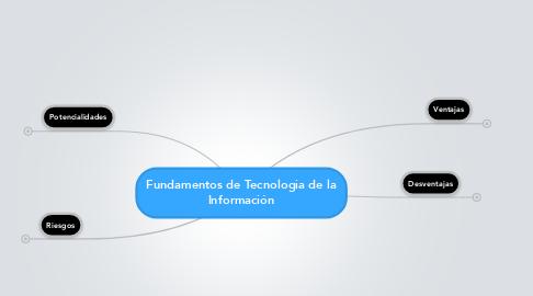 Mind Map: Fundamentos de Tecnologia de la Información