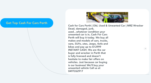 Mind Map: Get Top Cash For Cars Perth