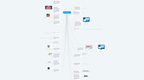 Mind Map: Digital Tools for Formative Assessments