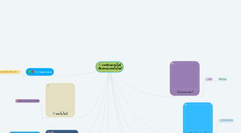 Mind Map: บทเรียนออนไลน์ เรื่องระบบเทคโนโลยี
