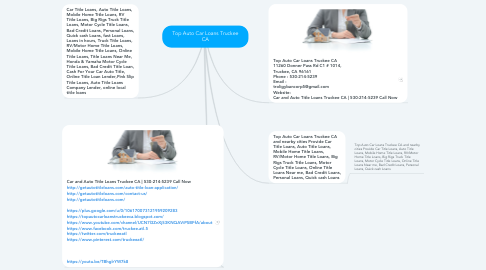 Mind Map: Top Auto Car Loans Truckee CA