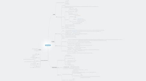 Mind Map: Catalyst 2 septembre