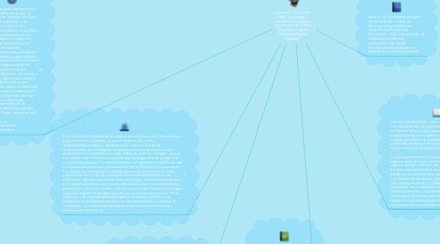 Mind Map: Unidades 1, 2 y 3: Fase Final - Crear mapa mental con el esquema de creación de un PLE Cibercultura Jaime Alberto Rodriguez Gonzalez