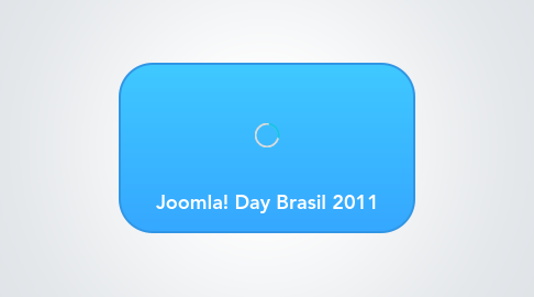 Mind Map: Joomla! Day Brasil 2011