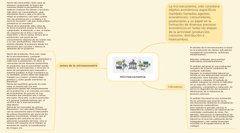 Mind Map: Políticas publicas y programas sociales en Mexico .