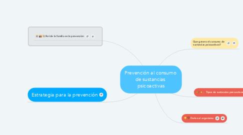 Mind Map: Prevención al consumo  de sustancias  psicoactivas