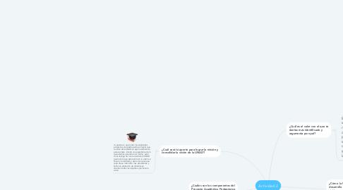 Mind Map: Actividad 2