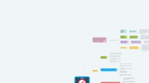 Mind Map: Sistemas Integrados de Gestión
