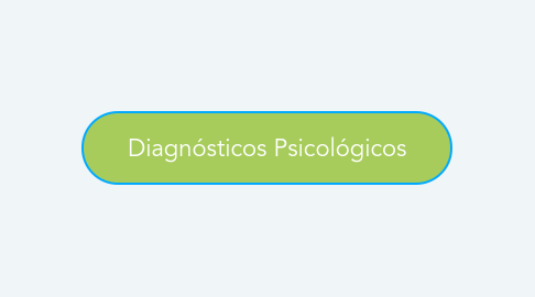 Mind Map: Diagnósticos Psicológicos