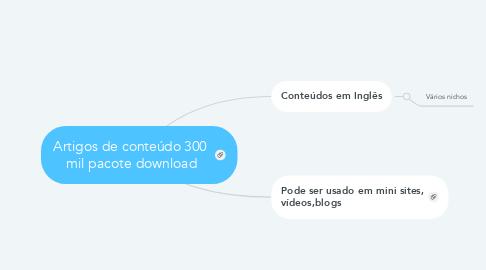 Mind Map: Artigos de conteúdo 300  mil pacote download