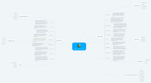 Mind Map: Software Applications