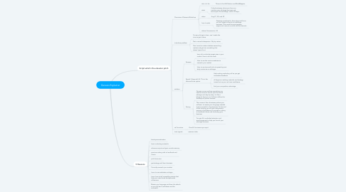 Mind Map: Genesis Explainer