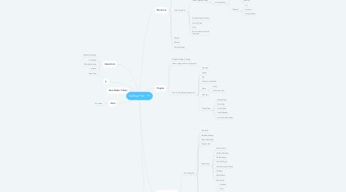 Mind Map: SunDog Files - P:/