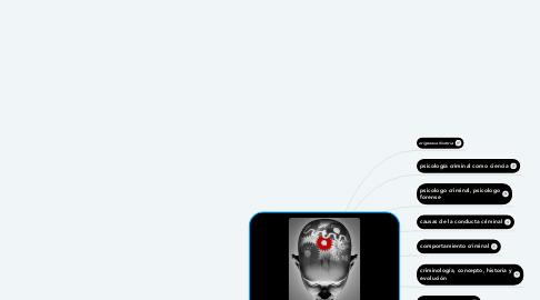 Mind Map: psicología criminal o criminológica