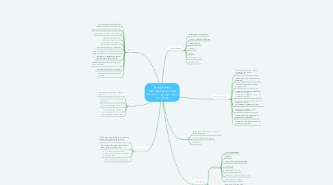 Mind Map: Кучер Роман Сертифицированный бизнес – тренер, коуч, наставник.