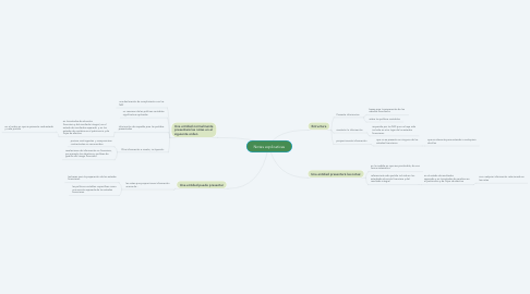 Mind Map: Notas explicativas