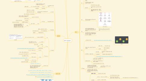 Mind Map: 엣지 컴퓨팅