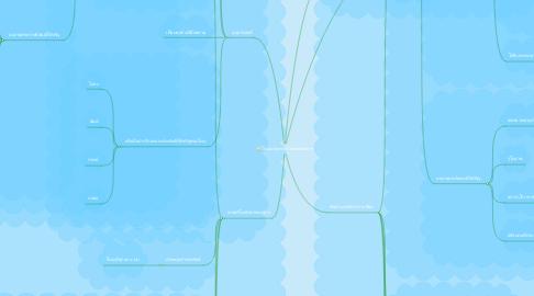 Mind Map: โคลงภาพพระราชพงศาวดาร