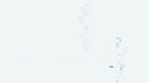 Mind Map: ROADMAP RASCUNHO