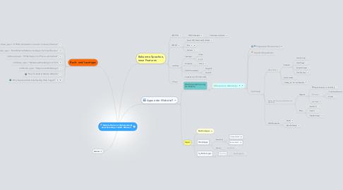 Mind Map: Mobile Web mit WebstandardsAxel Duerkop, trainXL @trainxl