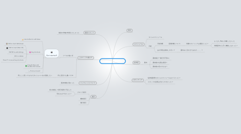 Mind Map: 交流飛行会2011反省点