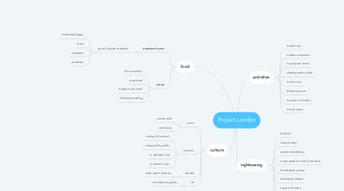 Mind Map: Project London