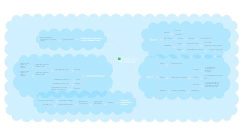 Mind Map: TEORÍA DE LA PROBABILIDAD