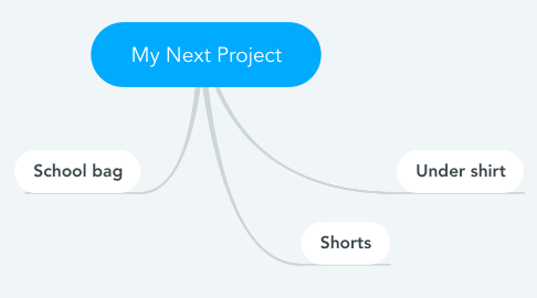 Mind Map: My Next Project
