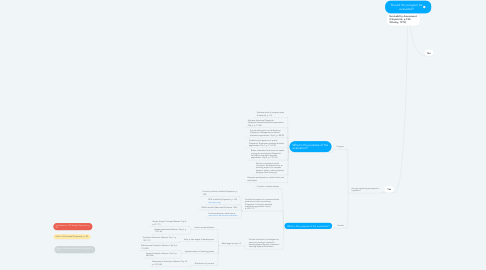 Mind Map: Should this program be evaluated?