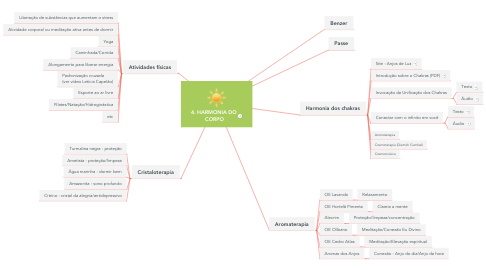 Mind Map: 4. HARMONIA DO  CORPO
