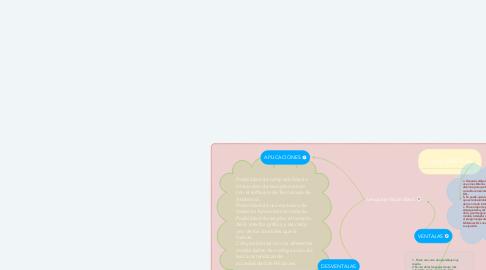 Mind Map: Lenguaje Visual Basic