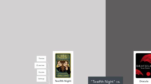 "Mind Map: ""Twelfth Night"" vs. ""Dracula"""