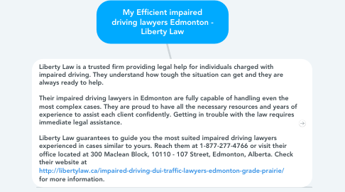Mind Map: My Efficient impaired driving lawyers Edmonton - Liberty Law