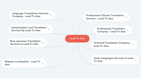 Mind Map: Lead To Asia