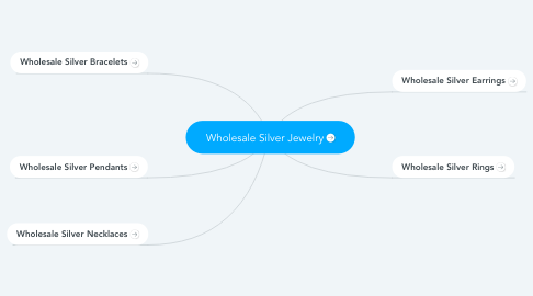 Mind Map: Wholesale Silver Jewelry