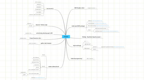 Mind Map: Projects