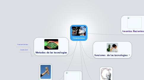 Mind Map: TEGNOLOGIA