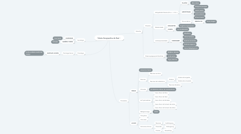 Mind Map: Tabula Geographica do Real