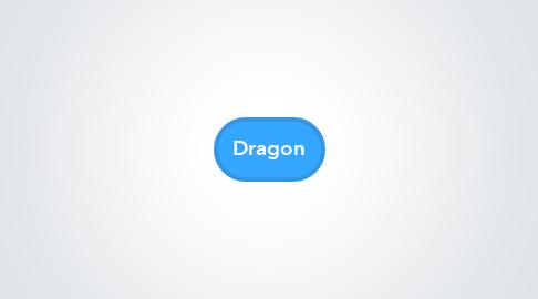 Mind Map: Dragon