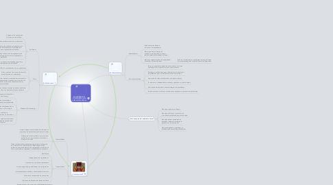 Mind Map: EL DOCENTE Y EL ESTUDIANTE EN LA EDUCACIÓN VIRTUAL