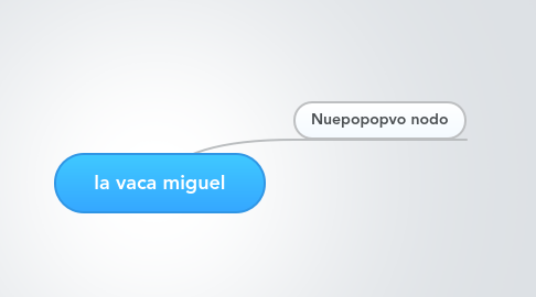 Mind Map: la vaca miguel