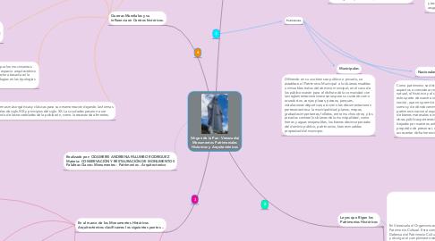 Mind Map: (Virgen de la Paz - Venezuela) Monumentos Patrimoniales Historicos y Arquitectónicos